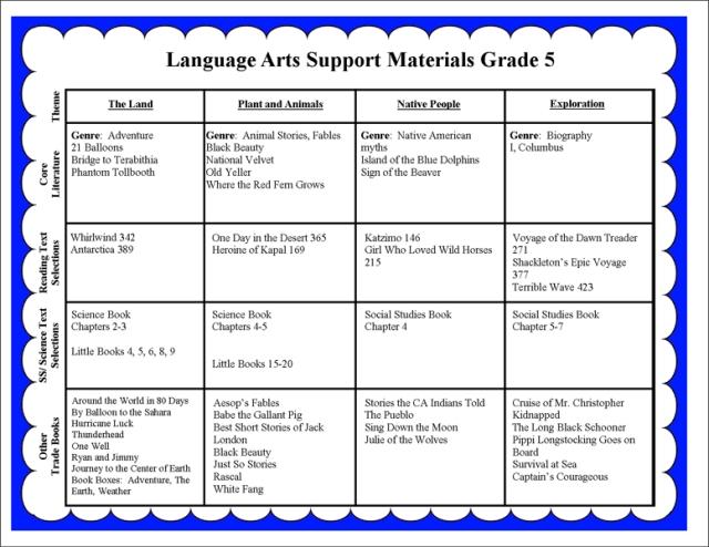 LA-Support-Materials-5-c