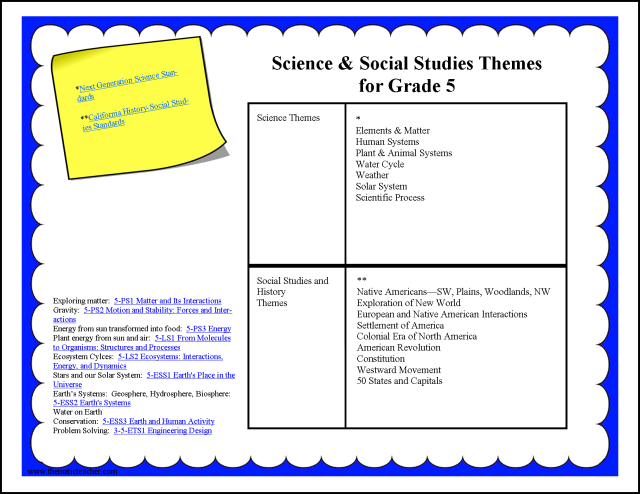 Science History Themes Grade 5 2014