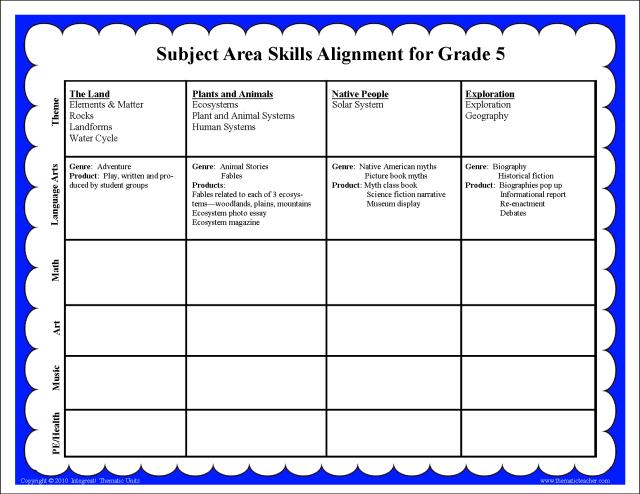 Subject Area Alignment Grade 5